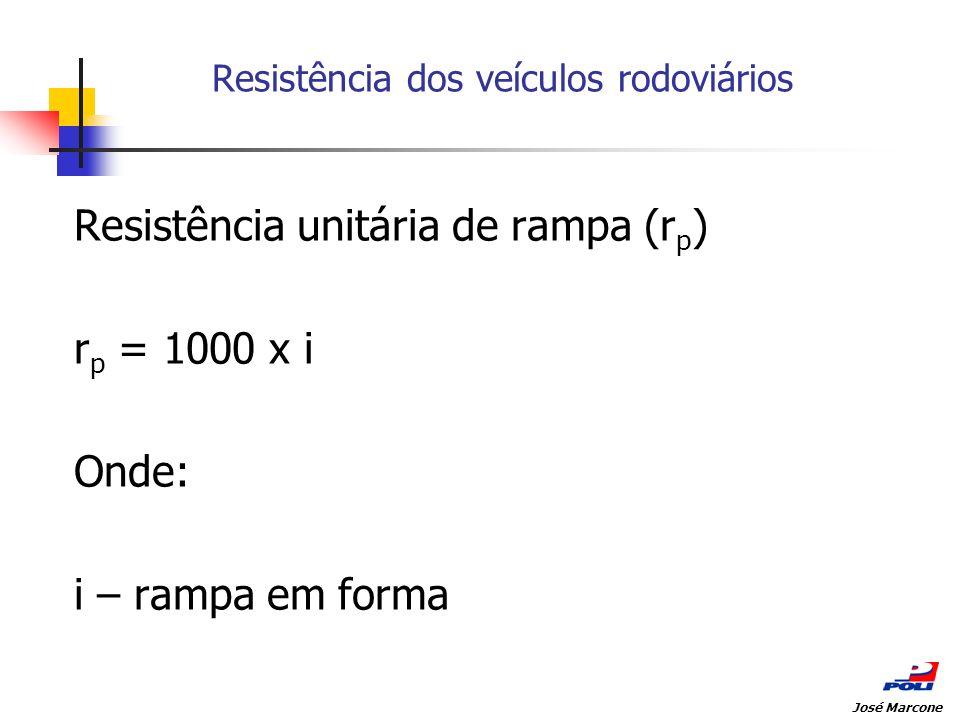 Resistência dos veículos rodoviários Resistência unitária de rampa (r p ) r p = 1000 x i Onde: i – rampa em forma José Marcone