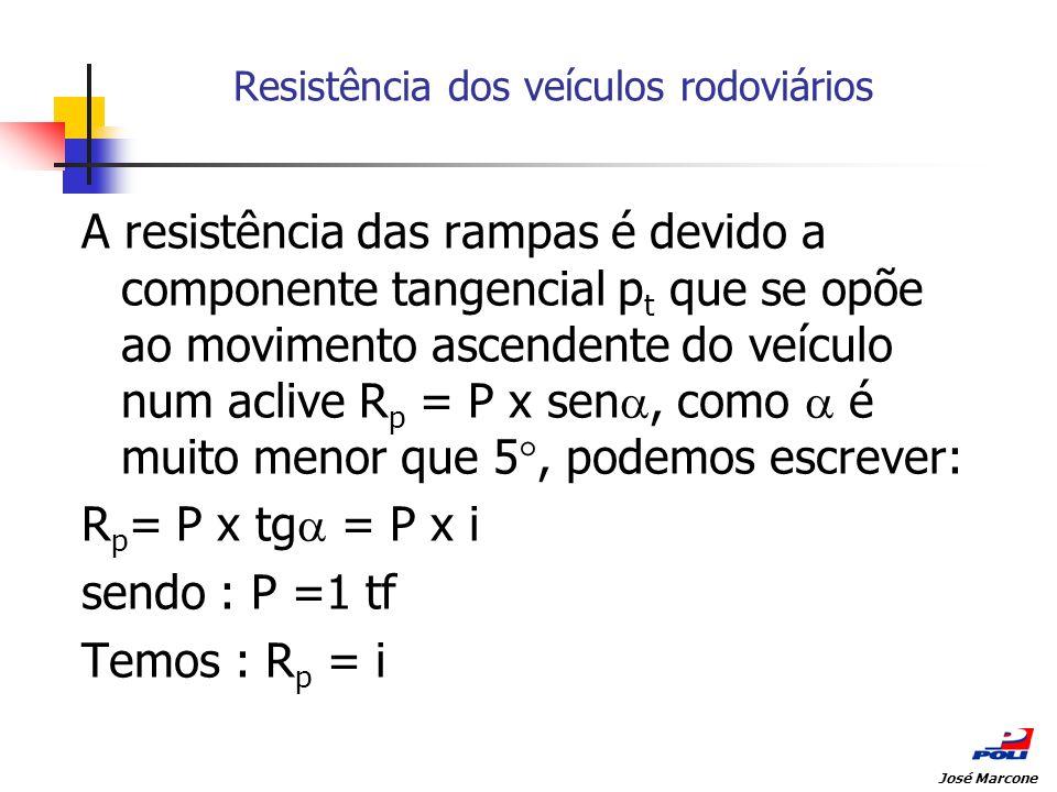 Resistência dos veículos rodoviários A resistência das rampas é devido a componente tangencial p t que se opõe ao movimento ascendente do veículo num