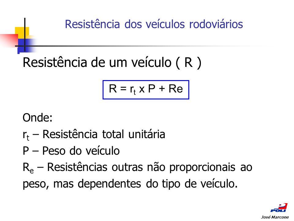 Resistência dos veículos rodoviários Resistência de um veículo ( R ) Onde: r t – Resistência total unitária P – Peso do veículo R e – Resistências out