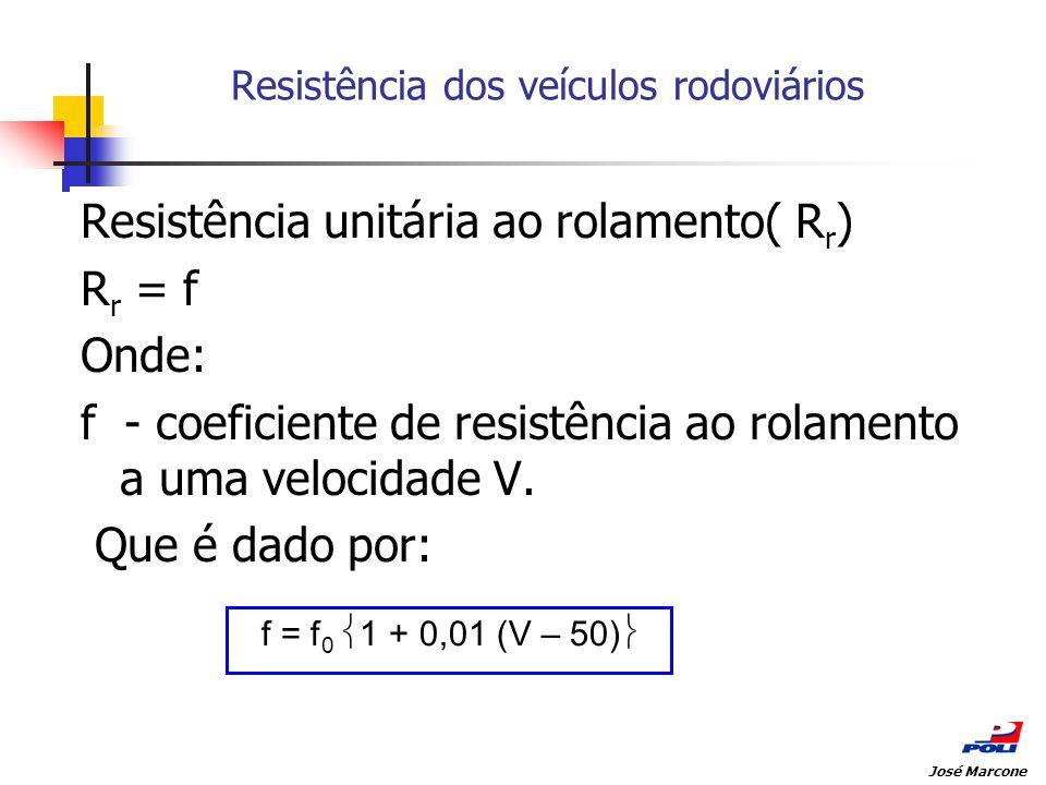 Resistência dos veículos rodoviários Resistência unitária ao rolamento( R r ) R r = f Onde: f - coeficiente de resistência ao rolamento a uma velocida