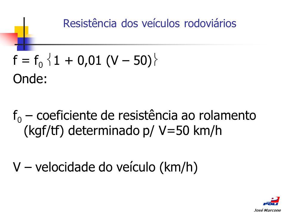 Resistência dos veículos rodoviários f = f 0 1 + 0,01 (V – 50) Onde: f 0 – coeficiente de resistência ao rolamento (kgf/tf) determinado p/ V=50 km/h V