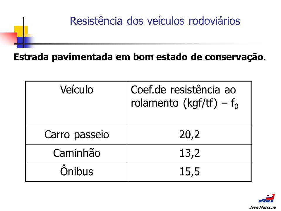 Resistência dos veículos rodoviários Estrada pavimentada em bom estado de conservação. VeículoCoef.de resistência ao rolamento (kgf/tf) – f 0 Carro pa