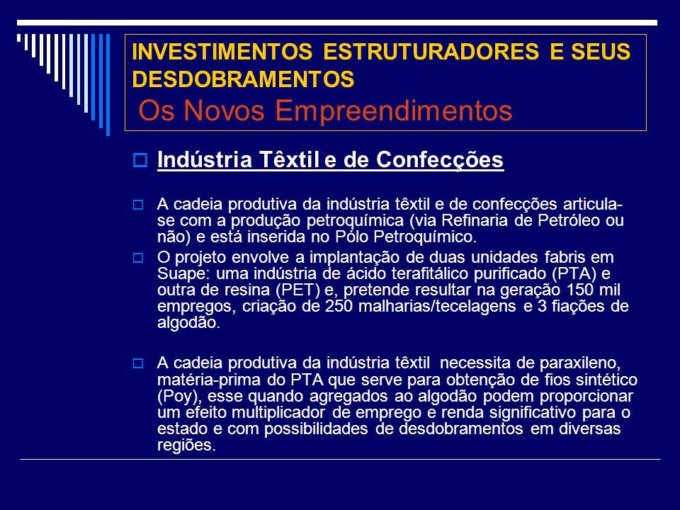 INVESTIMENTOS ESTRUTURADORES E SEUS DESDOBRAMENTOS Os Novos Empreendimentos Indústria Têxtil e de Confecções A cadeia produtiva da indústria têxtil e de confecções articula- se com a produção petroquímica (via Refinaria de Petróleo ou não) e está inserida no Pólo Petroquímico.
