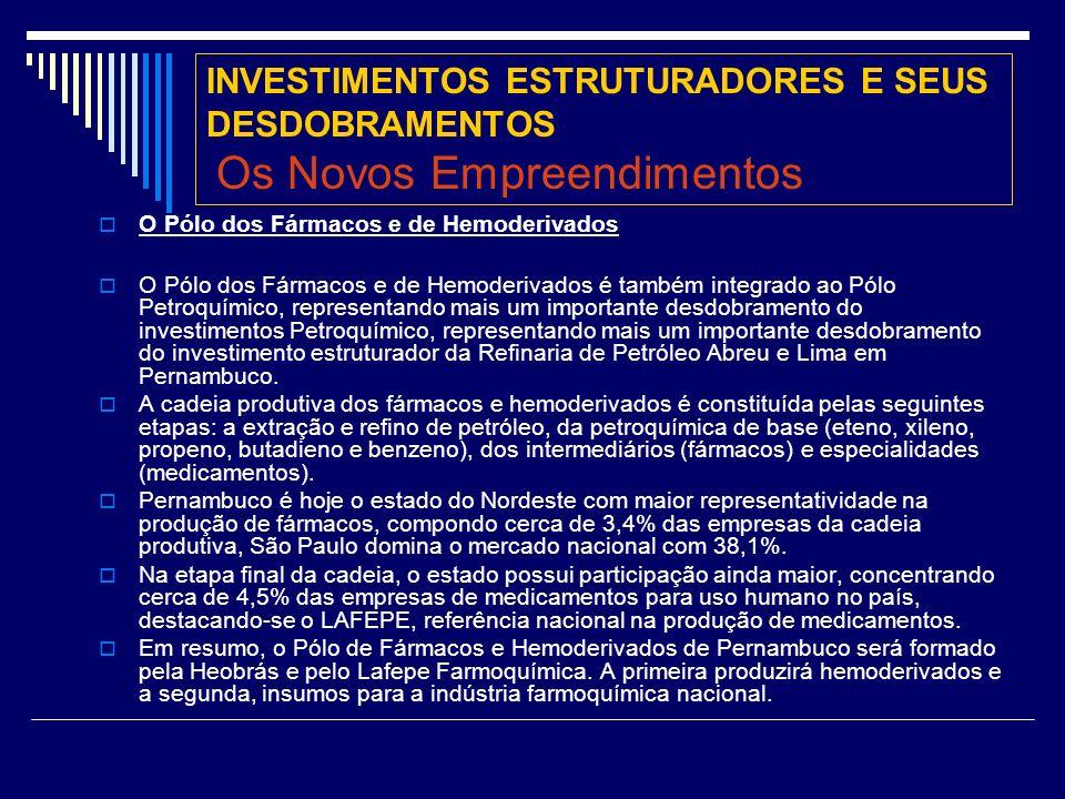 INVESTIMENTOS ESTRUTURADORES E SEUS DESDOBRAMENTOS Os Novos Empreendimentos O Pólo dos Fármacos e de Hemoderivados O Pólo dos Fármacos e de Hemoderivados é também integrado ao Pólo Petroquímico, representando mais um importante desdobramento do investimentos Petroquímico, representando mais um importante desdobramento do investimento estruturador da Refinaria de Petróleo Abreu e Lima em Pernambuco.