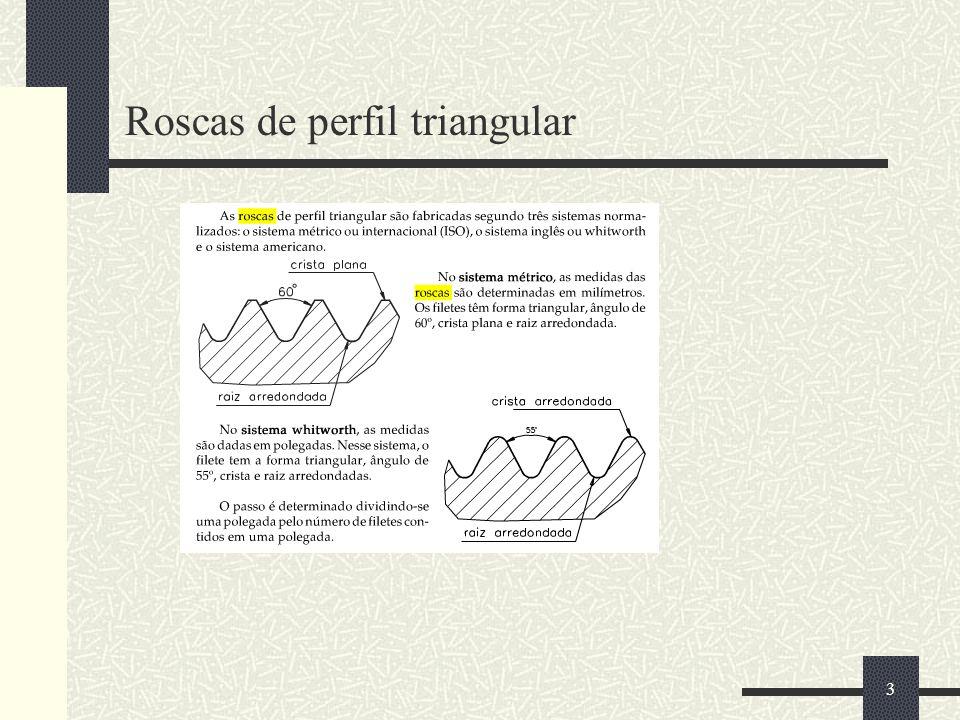 Roscas de perfil triangular 3