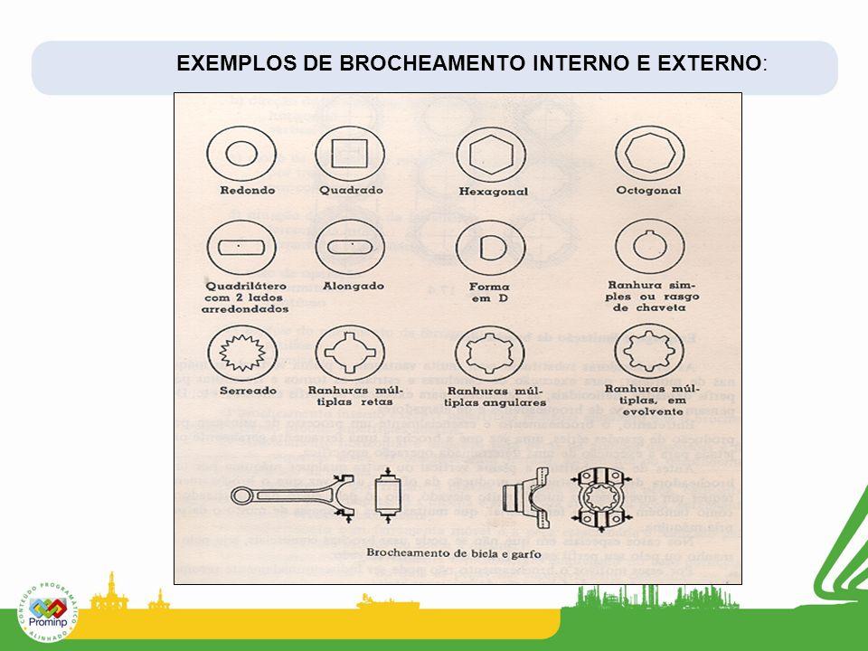 EXEMPLOS DE BROCHEAMENTO INTERNO E EXTERNO: