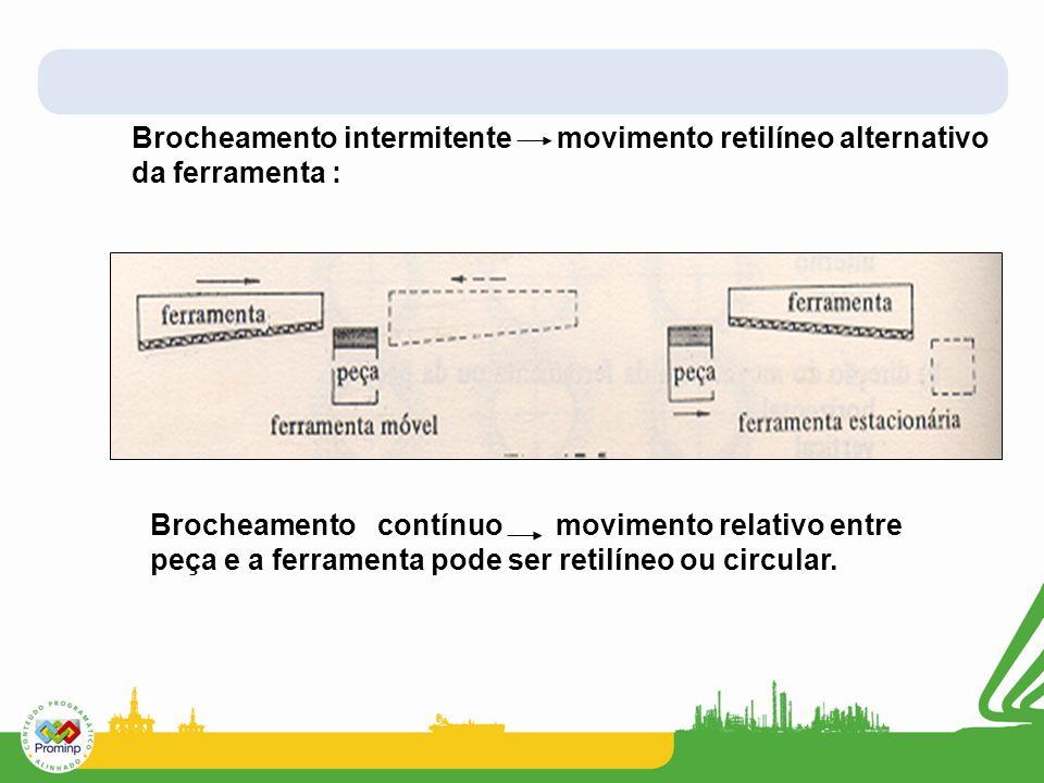 Brocheamento intermitente movimento retilíneo alternativo da ferramenta : Brocheamento contínuo movimento relativo entre peça e a ferramenta pode ser retilíneo ou circular.