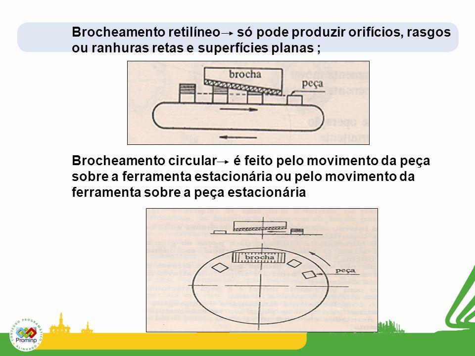 Brocheamento retilíneo só pode produzir orifícios, rasgos ou ranhuras retas e superfícies planas ; Brocheamento circular é feito pelo movimento da peça sobre a ferramenta estacionária ou pelo movimento da ferramenta sobre a peça estacionária