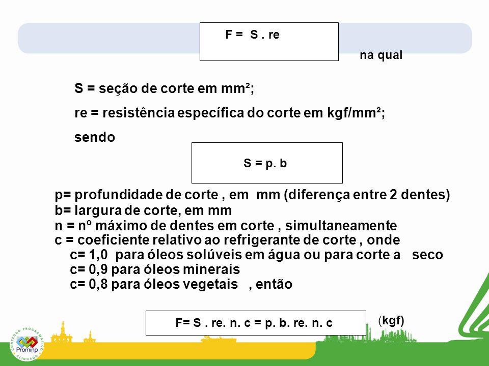 F = S. re na qual S = seção de corte em mm²; re = resistência específica do corte em kgf/mm²; sendo S = p. b p= profundidade de corte, em mm (diferenç
