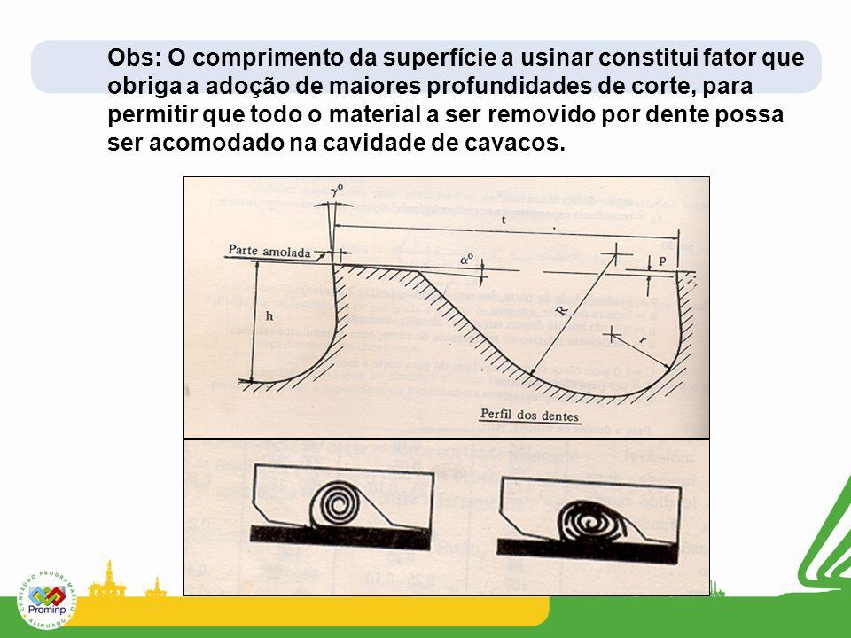 Obs: O comprimento da superfície a usinar constitui fator que obriga a adoção de maiores profundidades de corte, para permitir que todo o material a ser removido por dente possa ser acomodado na cavidade de cavacos.