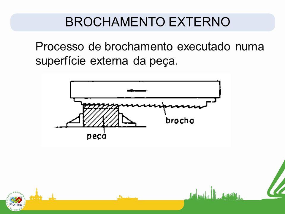BROCHAMENTO EXTERNO Processo de brochamento executado numa superfície externa da peça.