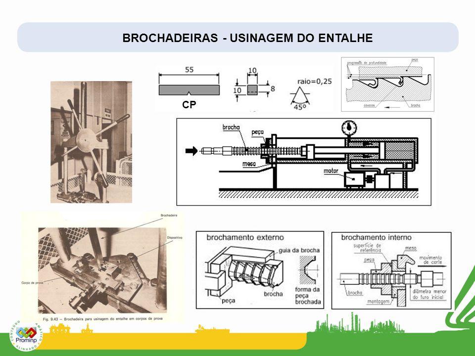 BROCHADEIRAS - USINAGEM DO ENTALHE CP