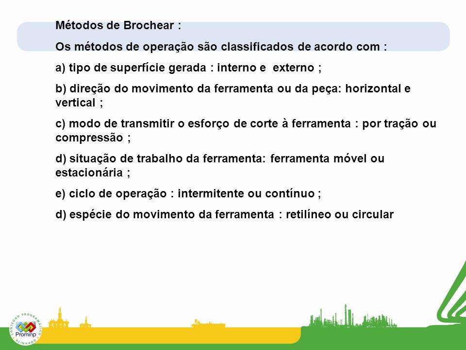 Métodos de Brochear : Os métodos de operação são classificados de acordo com : a) tipo de superfície gerada : interno e externo ; b) direção do movimento da ferramenta ou da peça: horizontal e vertical ; c) modo de transmitir o esforço de corte à ferramenta : por tração ou compressão ; d) situação de trabalho da ferramenta: ferramenta móvel ou estacionária ; e) ciclo de operação : intermitente ou contínuo ; d) espécie do movimento da ferramenta : retilíneo ou circular