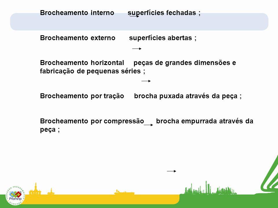 Brocheamento interno superfícies fechadas ; Brocheamento externo superfícies abertas ; Brocheamento horizontal peças de grandes dimensões e fabricação de pequenas séries ; Brocheamento por tração brocha puxada através da peça ; Brocheamento por compressão brocha empurrada através da peça ;