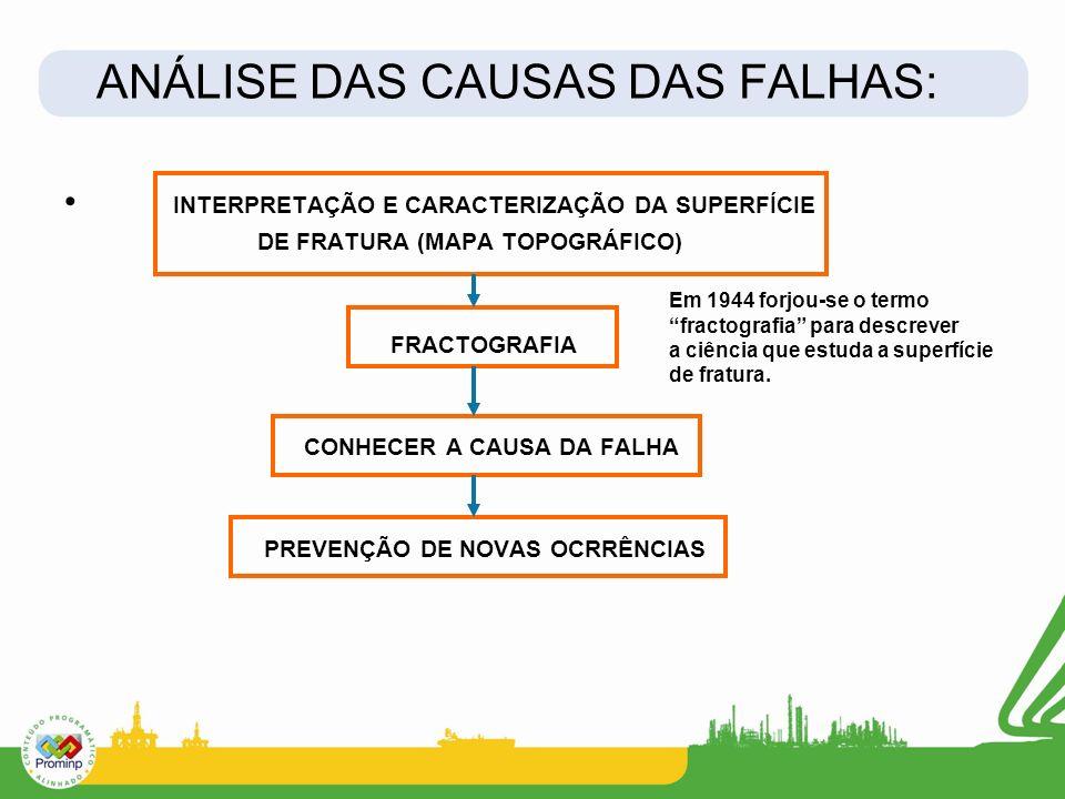 ANÁLISE DAS CAUSAS DAS FALHAS: INTERPRETAÇÃO E CARACTERIZAÇÃO DA SUPERFÍCIE DE FRATURA (MAPA TOPOGRÁFICO) FRACTOGRAFIA CONHECER A CAUSA DA FALHA PREVENÇÃO DE NOVAS OCRRÊNCIAS Em 1944 forjou-se o termo fractografia para descrever a ciência que estuda a superfície de fratura.