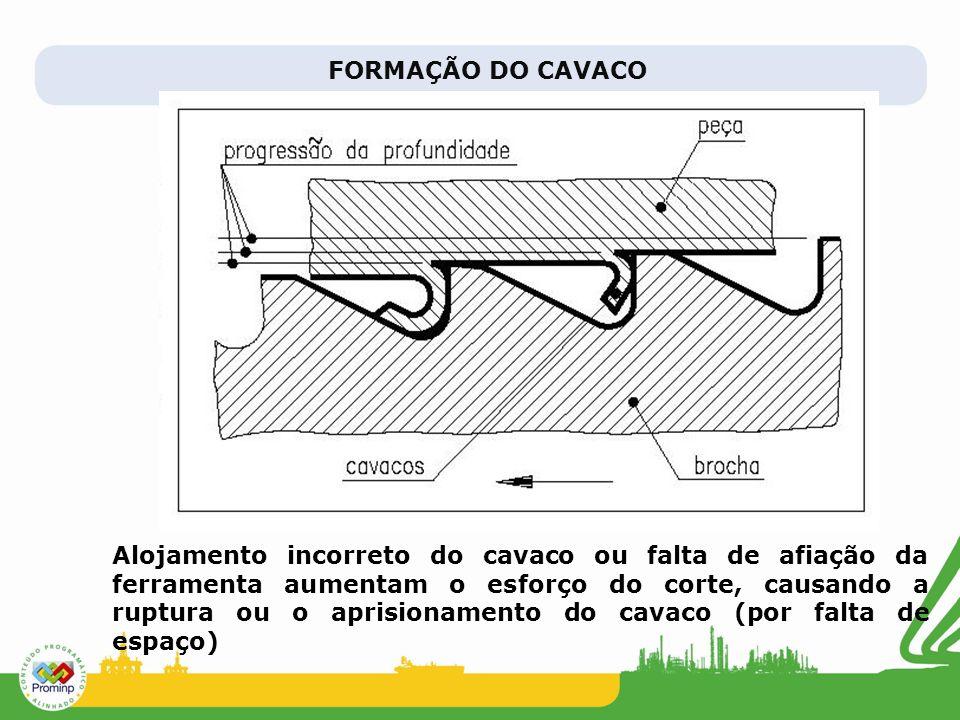 FORMAÇÃO DO CAVACO Alojamento incorreto do cavaco ou falta de afiação da ferramenta aumentam o esforço do corte, causando a ruptura ou o aprisionamento do cavaco (por falta de espaço)