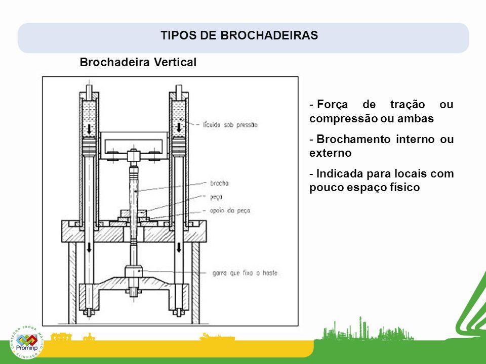 TIPOS DE BROCHADEIRAS - Força de tração ou compressão ou ambas - Brochamento interno ou externo - Indicada para locais com pouco espaço físico Brochadeira Vertical