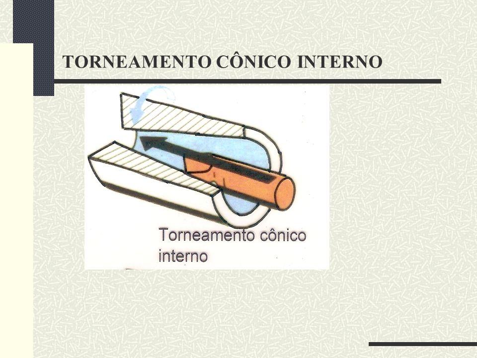 TORNEAMENTO CÔNICO INTERNO