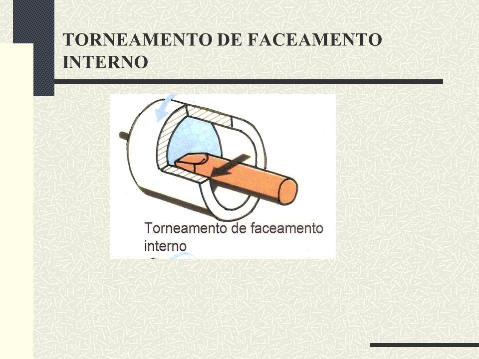 TORNEAMENTO DE FACEAMENTO INTERNO