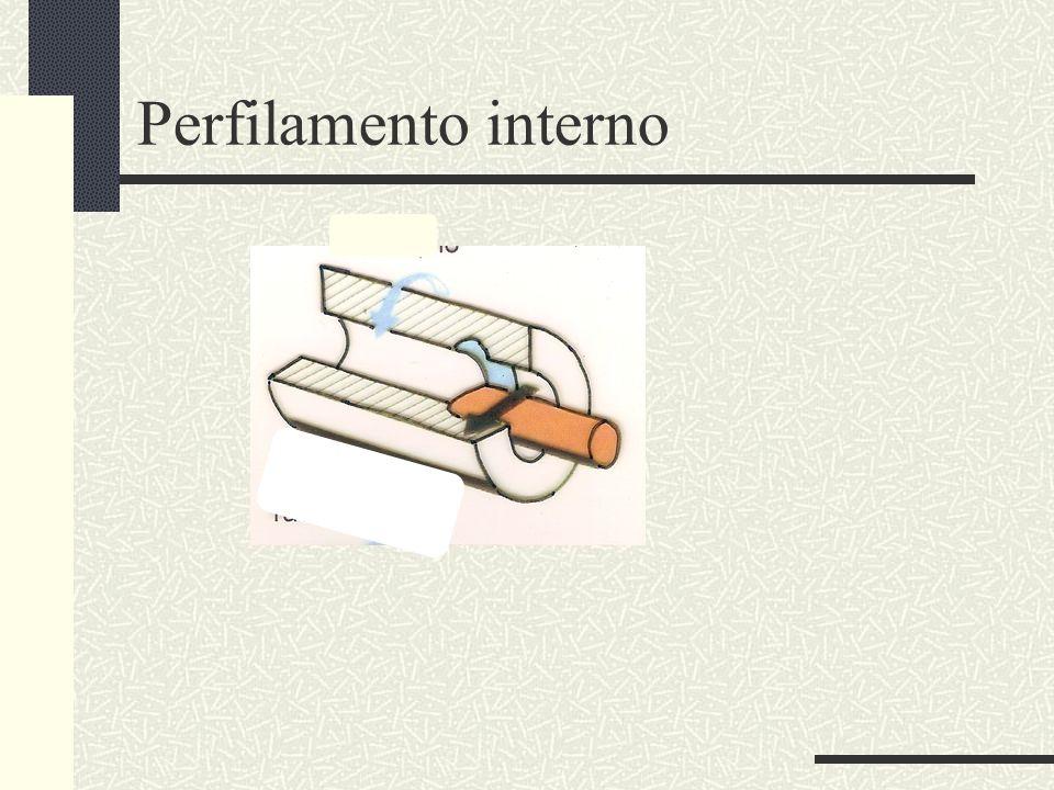 Perfilamento interno