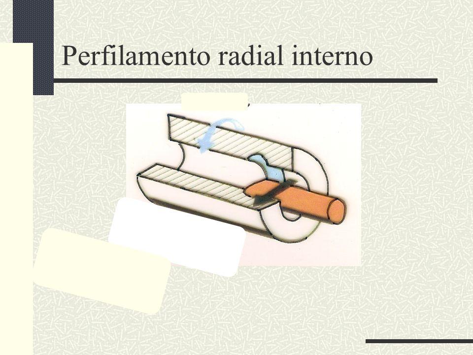 Perfilamento radial interno