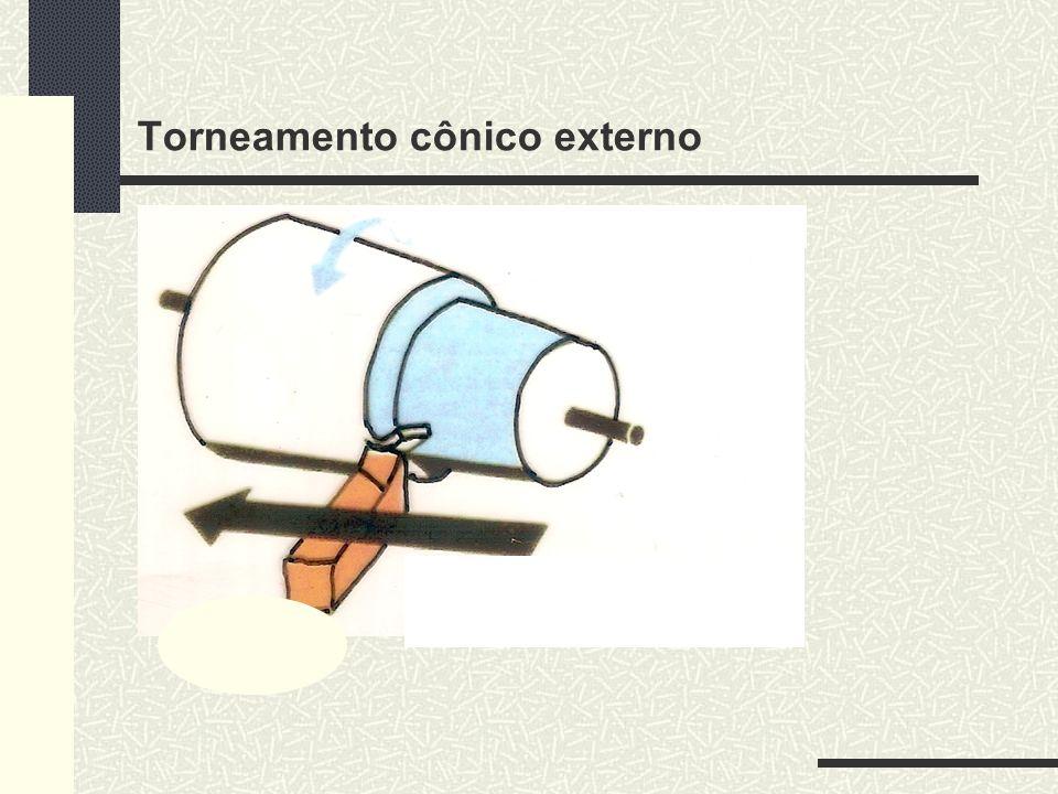 Torneamento cônico externo