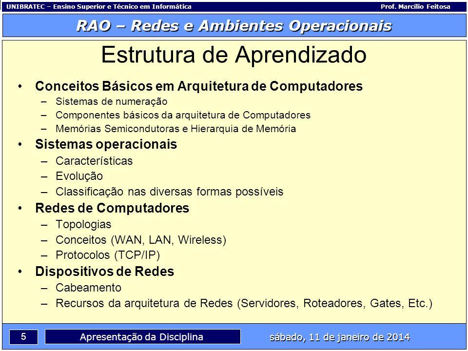 Capítulo 1 – Conceitos Básicos 6 Apresentação da Disciplina sábado, 11 de janeiro de 2014 RAO – Redes e Ambientes Operacionais UNIBRATEC – Ensino Superior e Técnico em InformáticaProf.