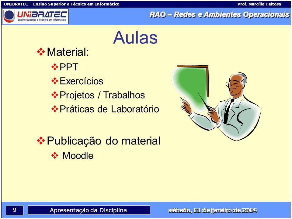 Capítulo 1 – Conceitos Básicos 10 Apresentação da Disciplina sábado, 11 de janeiro de 2014 RAO – Redes e Ambientes Operacionais UNIBRATEC – Ensino Superior e Técnico em InformáticaProf.