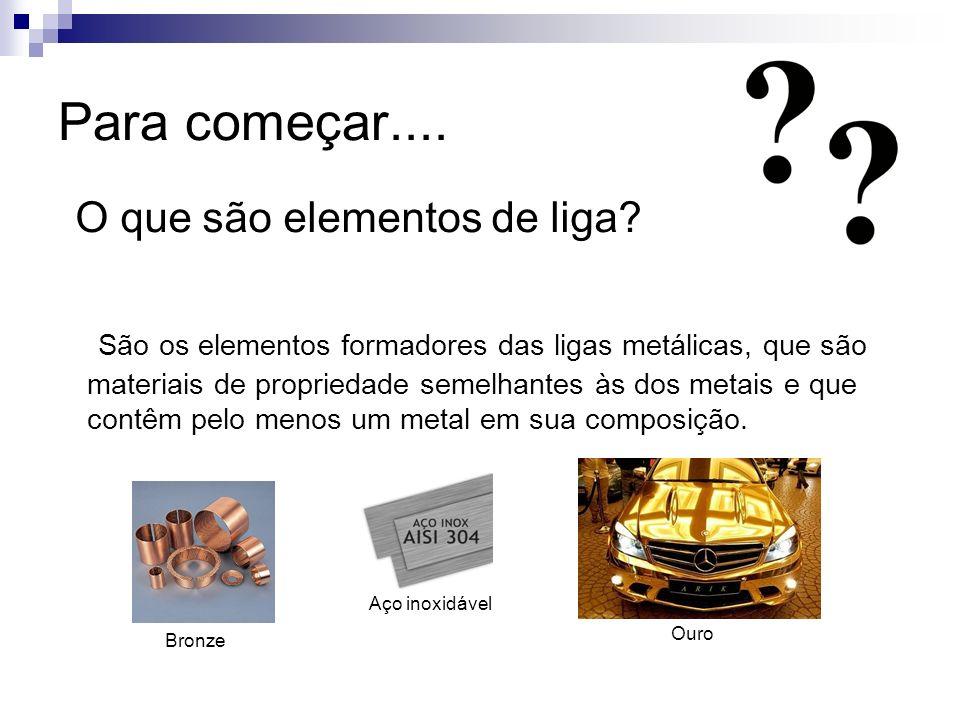 Para começar.... O que são elementos de liga? São os elementos formadores das ligas metálicas, que são materiais de propriedade semelhantes às dos met