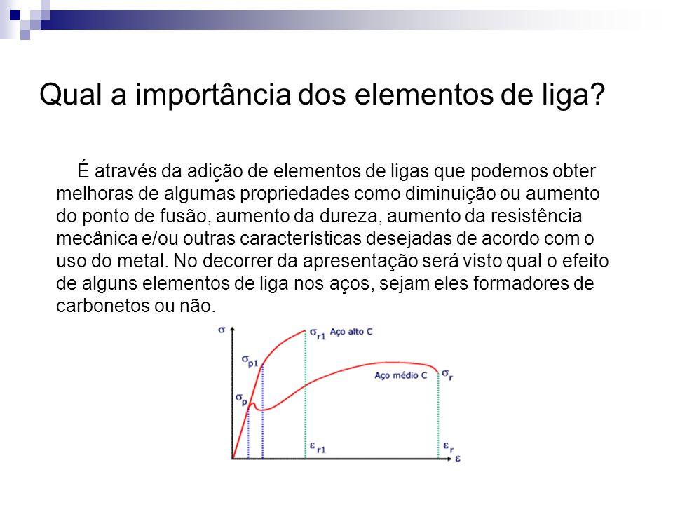 Qual a importância dos elementos de liga? É através da adição de elementos de ligas que podemos obter melhoras de algumas propriedades como diminuição