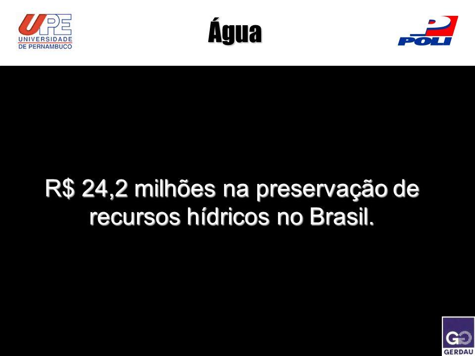 Água R$ 24,2 milhões na preservação de recursos hídricos no Brasil.