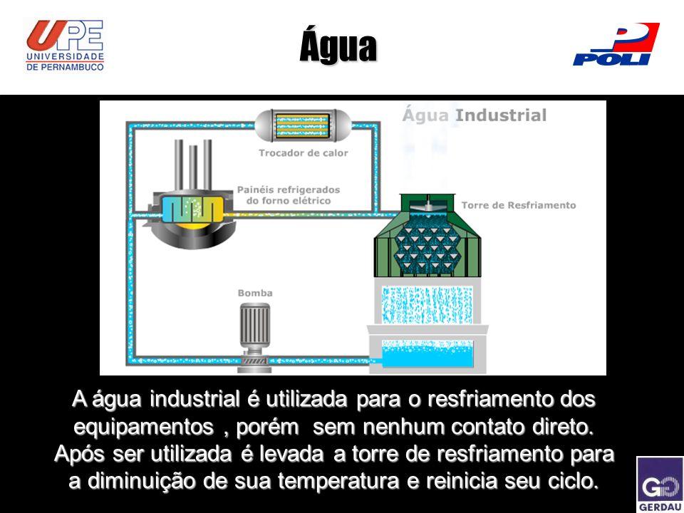 Água A água industrial é utilizada para o resfriamento dos equipamentos, porém sem nenhum contato direto. Após ser utilizada é levada a torre de resfr