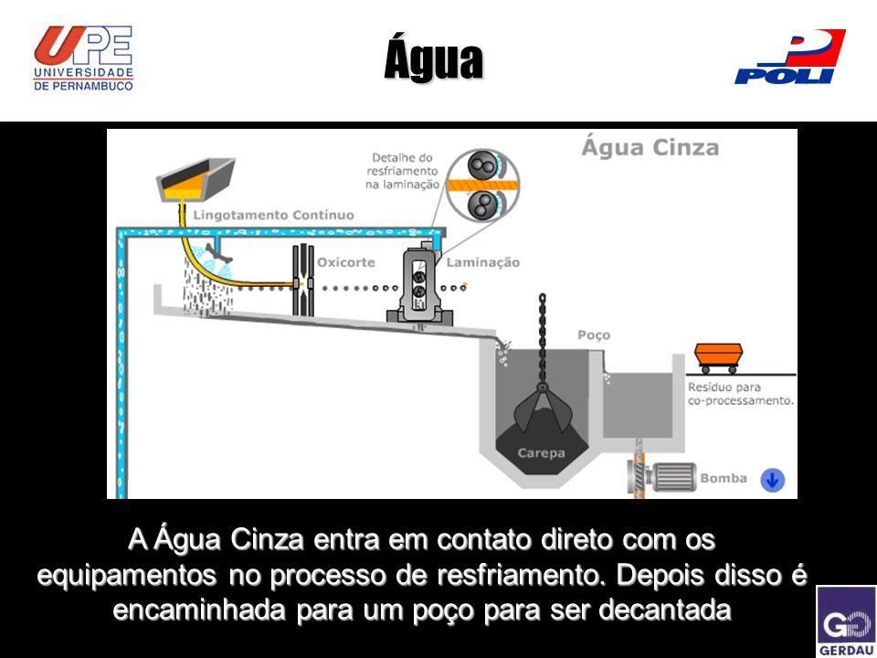 Água A Água Cinza entra em contato direto com os equipamentos no processo de resfriamento. Depois disso é encaminhada para um poço para ser decantada