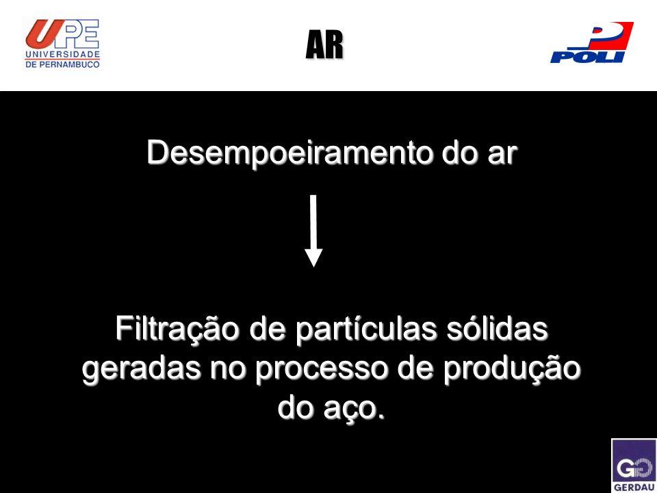 AR Desempoeiramento do ar Filtração de partículas sólidas geradas no processo de produção do aço.