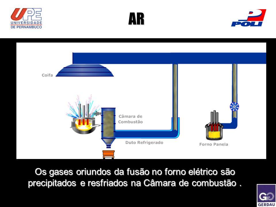 AR Os gases oriundos da fusão no forno elétrico são precipitados e resfriados na Câmara de combustão.