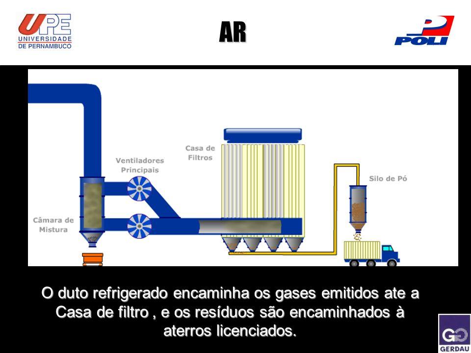 AR O duto refrigerado encaminha os gases emitidos ate a Casa de filtro, e os resíduos são encaminhados à aterros licenciados.