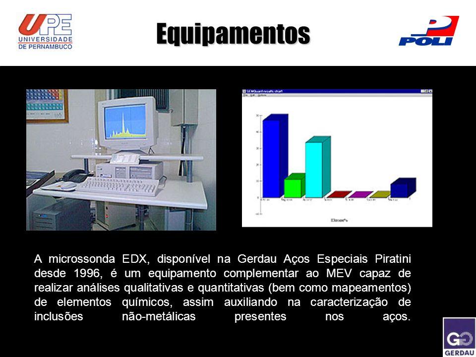 Equipamentos A microssonda EDX, disponível na Gerdau Aços Especiais Piratini desde 1996, é um equipamento complementar ao MEV capaz de realizar anális