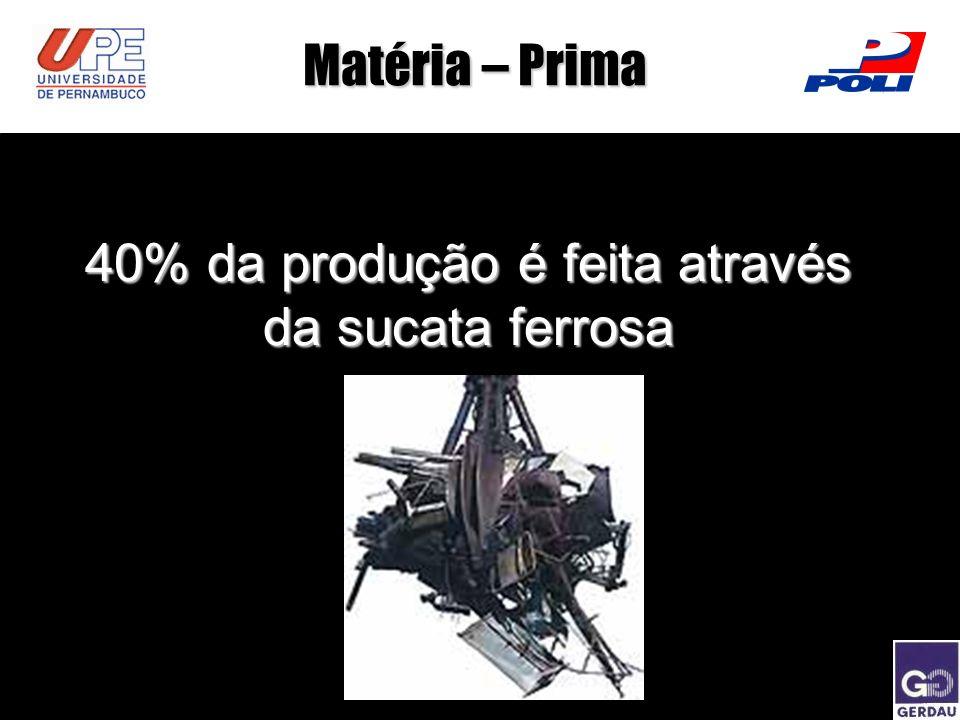 Matéria – Prima 40% da produção é feita através da sucata ferrosa