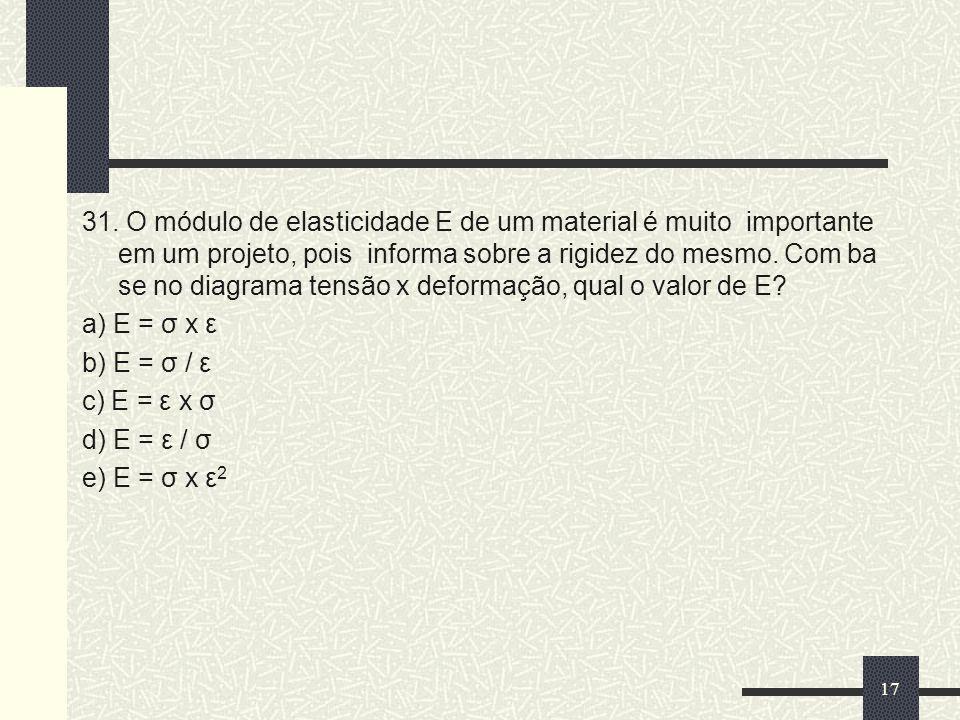31. O módulo de elasticidade E de um material é muito importante em um projeto, pois informa sobre a rigidez do mesmo. Com ba se no diagrama tensão x
