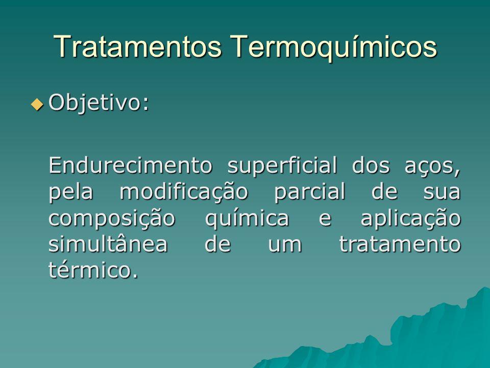 Tratamentos Termoquímicos Objetivo: Objetivo: Endurecimento superficial dos aços, pela modificação parcial de sua composição química e aplicação simul