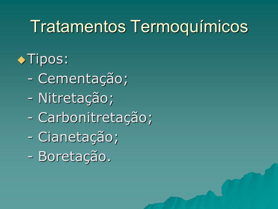 Tratamentos Termoquímicos Tipos: Tipos: - Cementação; - Nitretação; - Carbonitretação; - Cianetação; - Boretação.