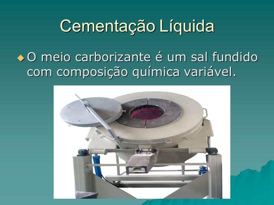 Cementação Líquida O meio carborizante é um sal fundido com composição química variável. O meio carborizante é um sal fundido com composição química v