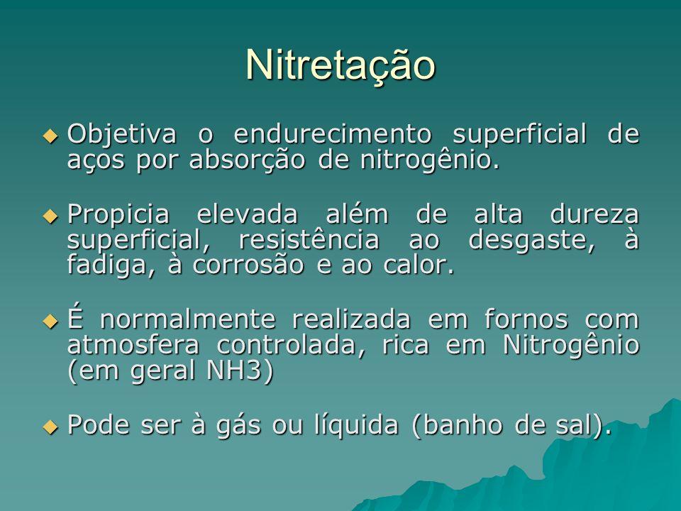 Nitretação Objetiva o endurecimento superficial de aços por absorção de nitrogênio. Objetiva o endurecimento superficial de aços por absorção de nitro