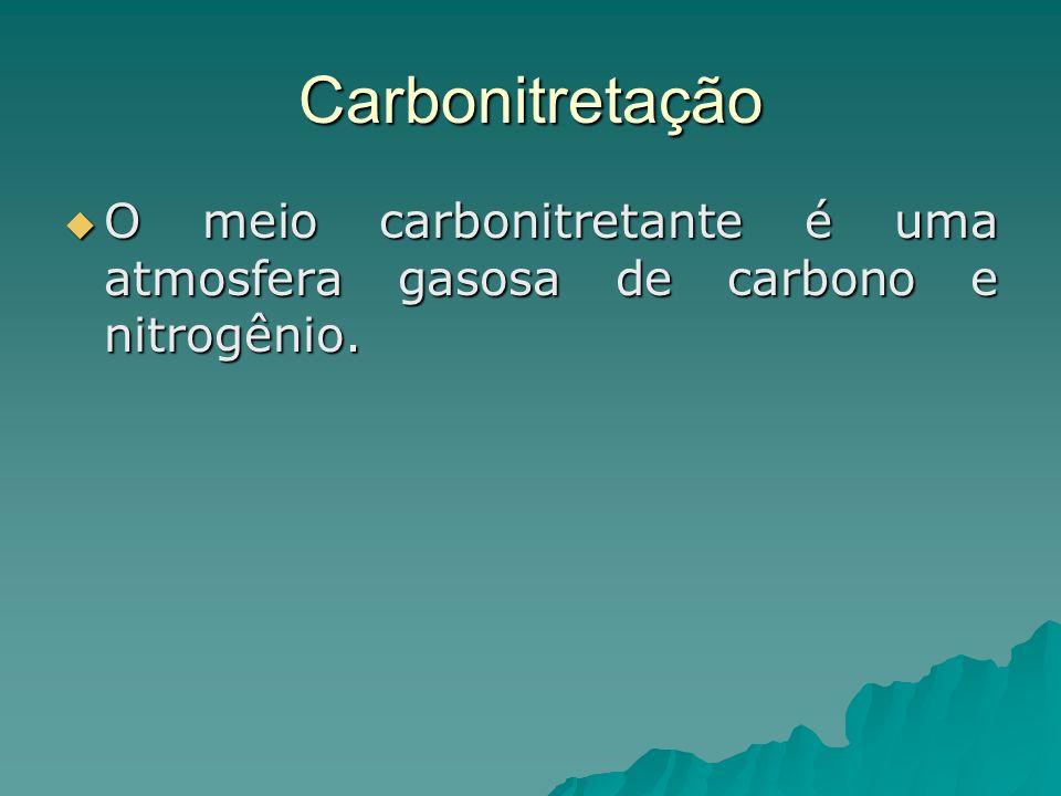 Carbonitretação O meio carbonitretante é uma atmosfera gasosa de carbono e nitrogênio. O meio carbonitretante é uma atmosfera gasosa de carbono e nitr