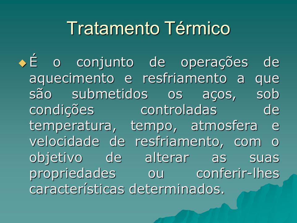 Tratamento Térmico É o conjunto de operações de aquecimento e resfriamento a que são submetidos os aços, sob condições controladas de temperatura, tem