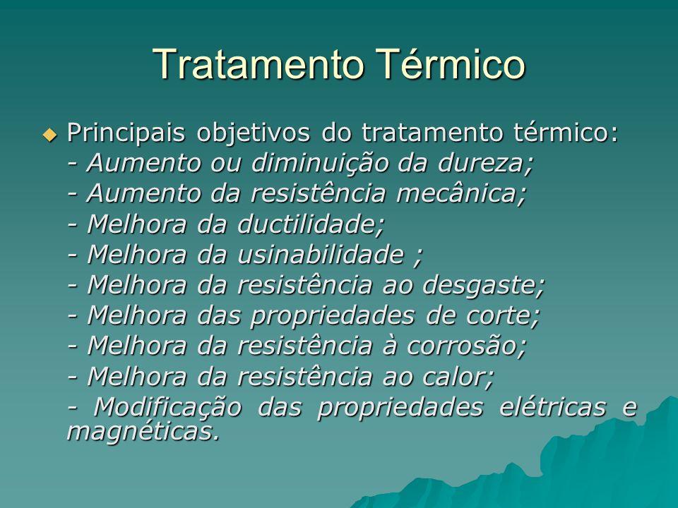 Tratamento Térmico Principais objetivos do tratamento térmico: Principais objetivos do tratamento térmico: - Aumento ou diminuição da dureza; - Aument