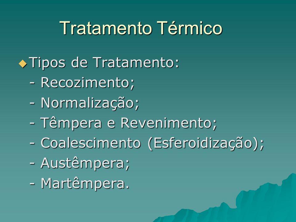 Tratamento Térmico Tipos de Tratamento: Tipos de Tratamento: - Recozimento; - Normalização; - Têmpera e Revenimento; - Coalescimento (Esferoidização);