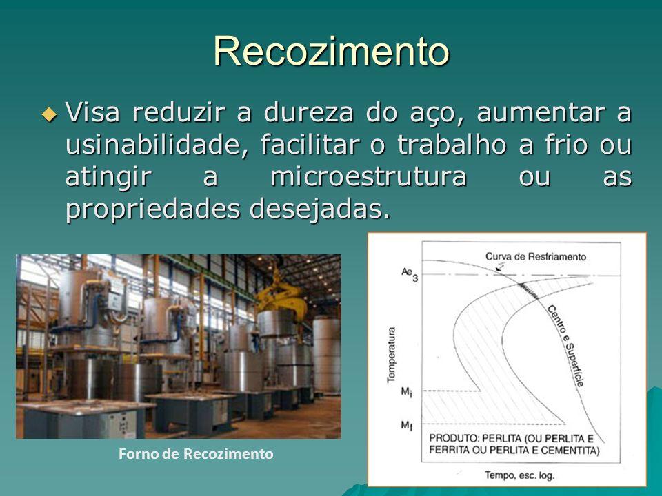 Recozimento Visa reduzir a dureza do aço, aumentar a usinabilidade, facilitar o trabalho a frio ou atingir a microestrutura ou as propriedades desejad
