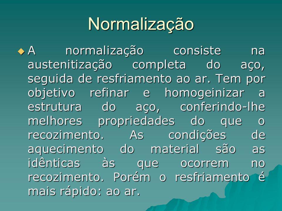 Normalização A normalização consiste na austenitização completa do aço, seguida de resfriamento ao ar. Tem por objetivo refinar e homogeinizar a estru