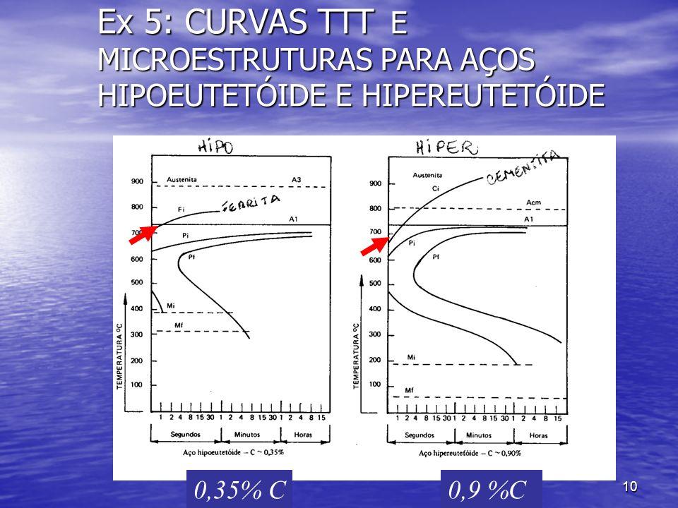 10 Ex 5: CURVAS TTT E MICROESTRUTURAS PARA AÇOS HIPOEUTETÓIDE E HIPEREUTETÓIDE 0,35% C0,9 %C